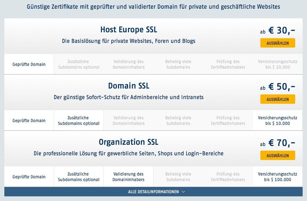 Let\'s Encypt Modul in Plesk- Feine SSL Zertifikat Lösung – News ...